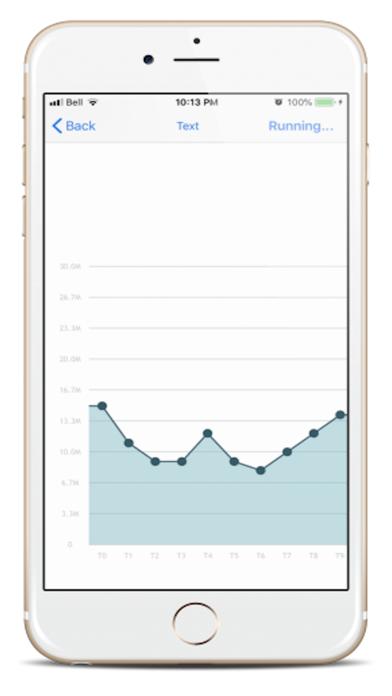 iPerf3 Automator   App Price Drops