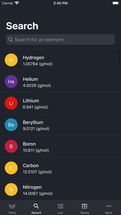 Periodic Table 2021(Chemistry) screenshot-3