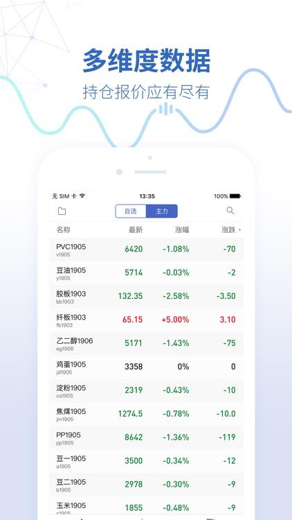 同花顺期货通-期货平台 screenshot-3