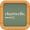 App Icon for Chartwells by HKT App in Malaysia IOS App Store