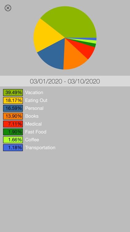 Pico Spend - Expense Tracker