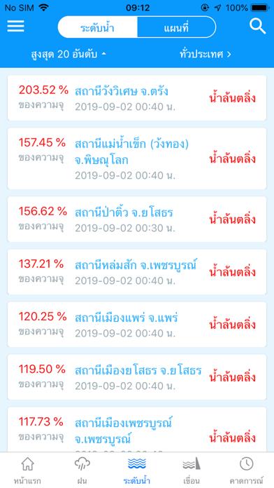 ThaiWaterのおすすめ画像3