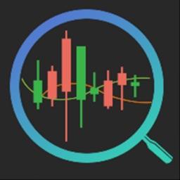 Forex - Analysis
