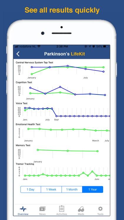 Parkinson's LifeKit screenshot-8