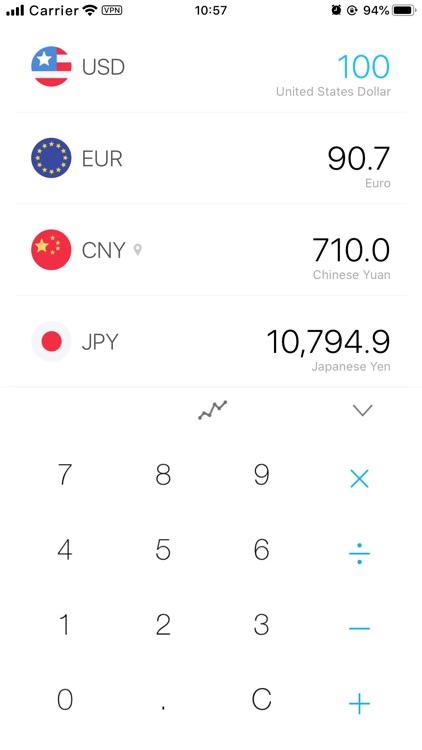 Currency - Converter in widget