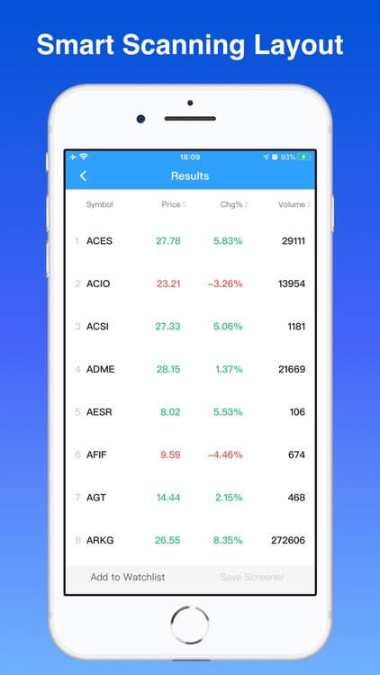 Stock Screener-Alert & Advisor screenshot-6