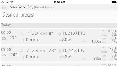 Weather Forecast w/ Meteogramのおすすめ画像4