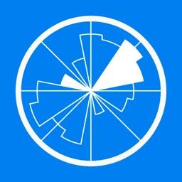 WINDY: Prévisions du vent