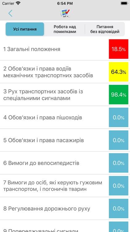 Ілюстровані ПДР України + тест screenshot-3
