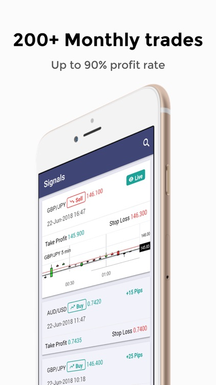 Forex Signals Live
