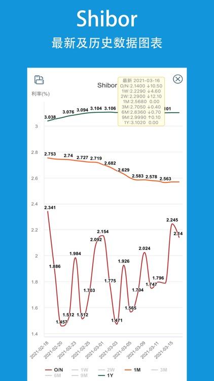 央行数据Pro-银行LPR利率查询平台 screenshot-4
