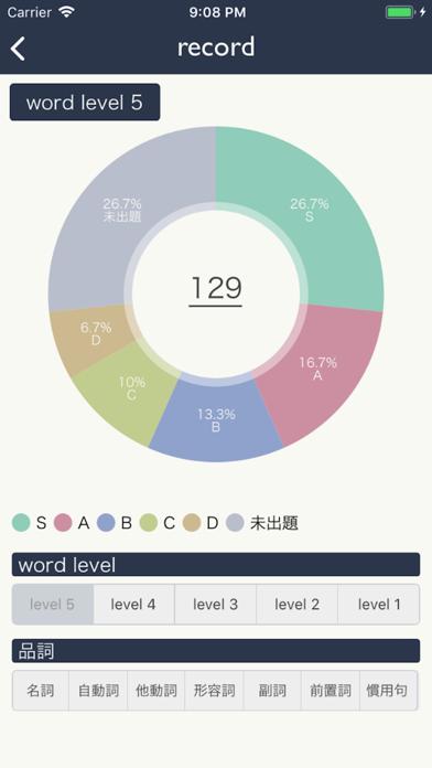 サルトエ -TOEIC英単語学習アプリ-のおすすめ画像8