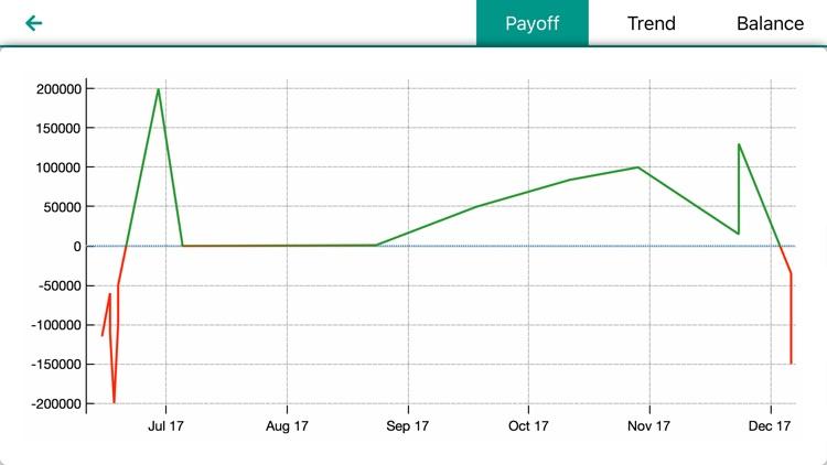 RY Debts screenshot-6