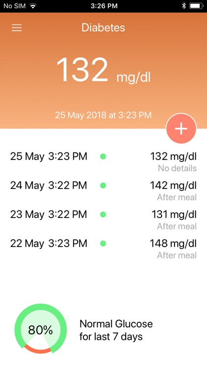 MedM Diabetes