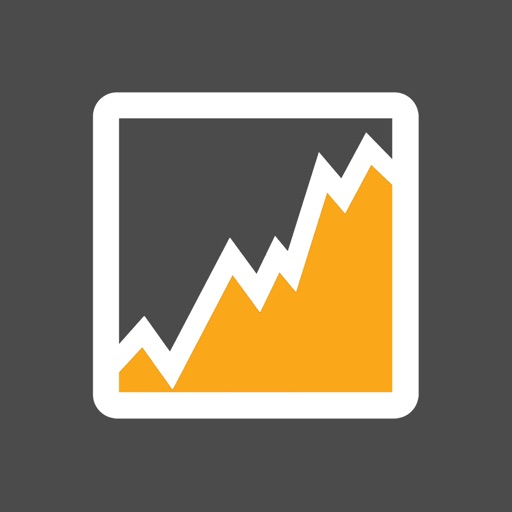 TickerChart Live for iPhone