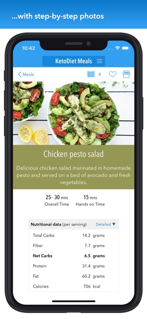 KetoDiet Basic on the App Store