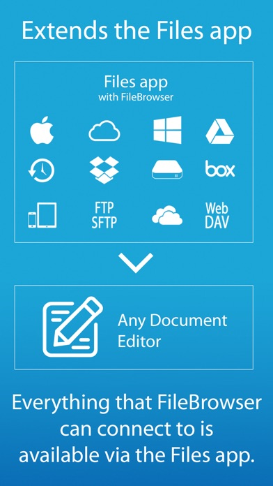 Screenshot for FileBrowser - Document Manager in India App Store