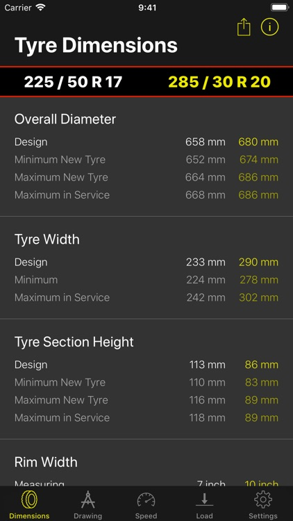 Tyre Dimensions
