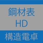 構造電卓 鋼材表HD icon
