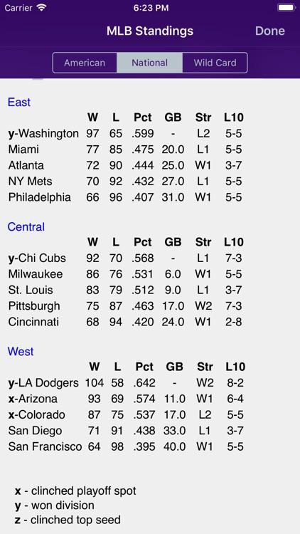 Baseball News - MLB edition screenshot-5