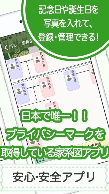 家系図 by 名字由来net 日本No.1 100万人 screenshot-4