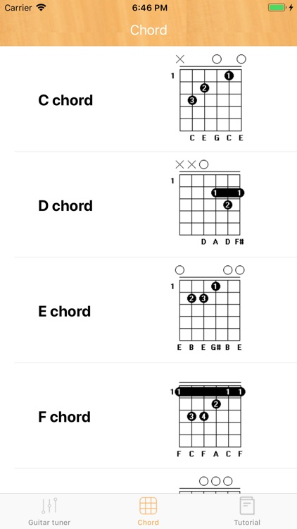 Guitar Tuner - Easy to use by Haiya Cheng