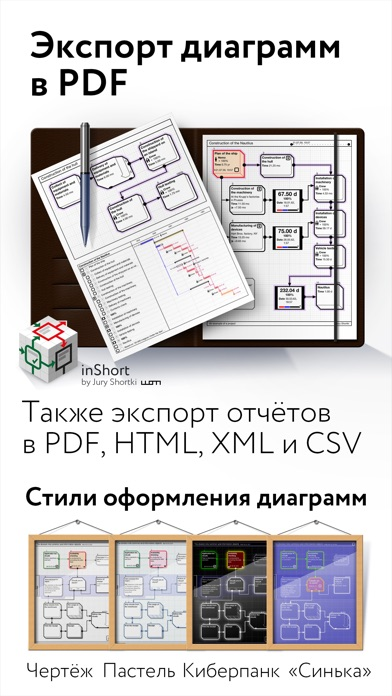 inShort Скриншоты7