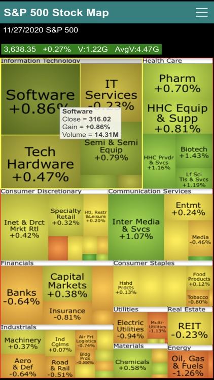 S&P 500 Stock Map