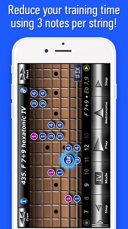 Guitar Modes Symmetry School