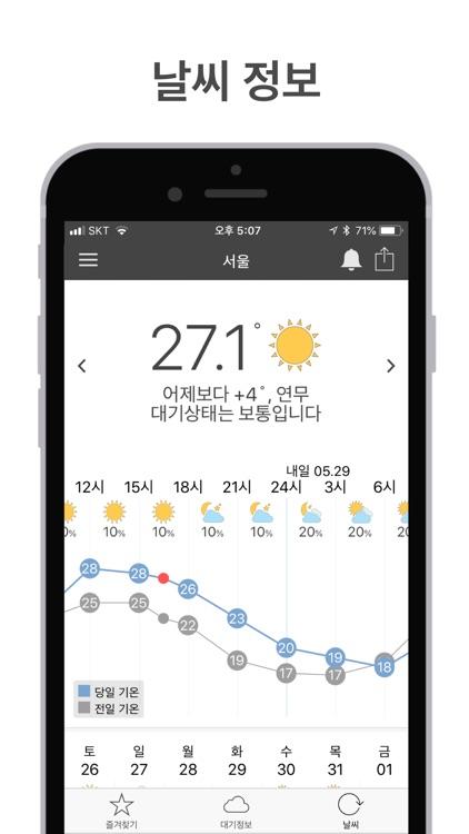 오늘 미세 - 미세먼지와 날씨
