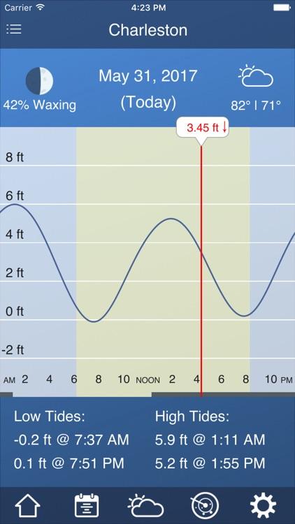 Tide Charts Near Me