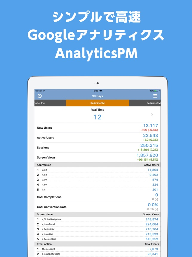 AnalyticsPM for Google Analytics Screenshot