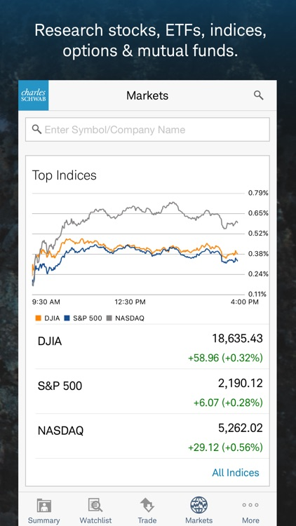 Schwab Mobile screenshot-4