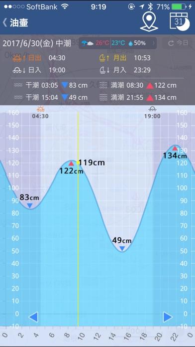 海釣図 ~GPSフィッシングマップ~のスクリーンショット3