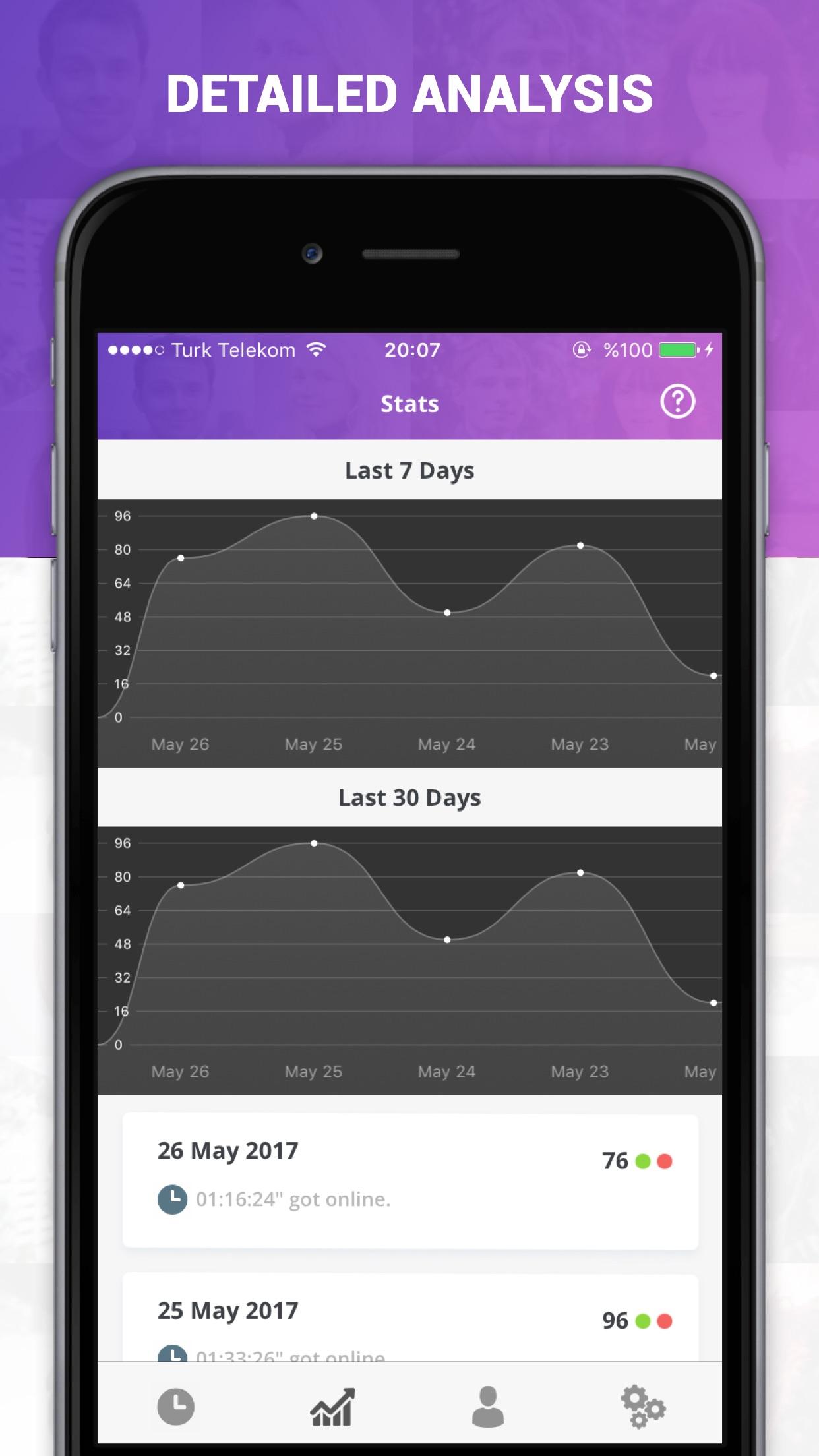 Wscope Screenshot