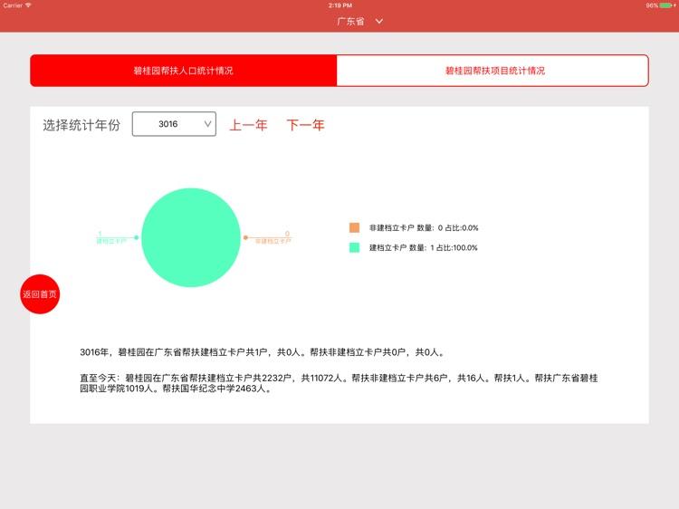碧桂园建档立卡管理系统