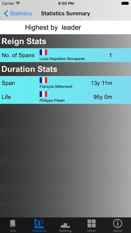 France Presidents and Stats screenshot-3