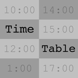 TimeTable - GMT, UTC, Zulu Time Zone Conversions