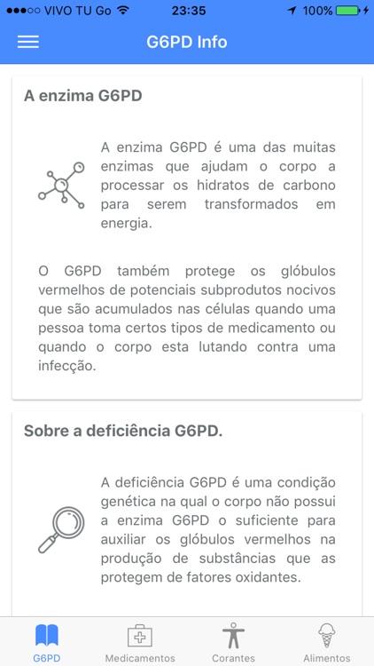 G6PD Info