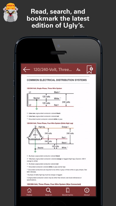 download Ugly's Electrical References apps 2