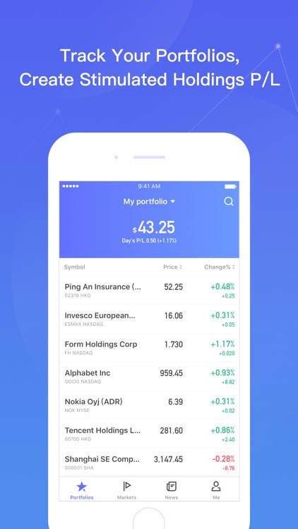 Stocks Market - Realtime stock quotes and news