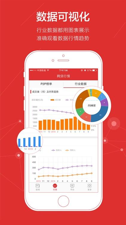 财经新闻周刊-华尔街金融财经新闻日报 screenshot-3