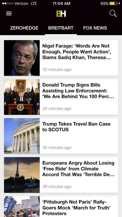 Breitbart + ZeroHedge + Drudge Report + Fox News