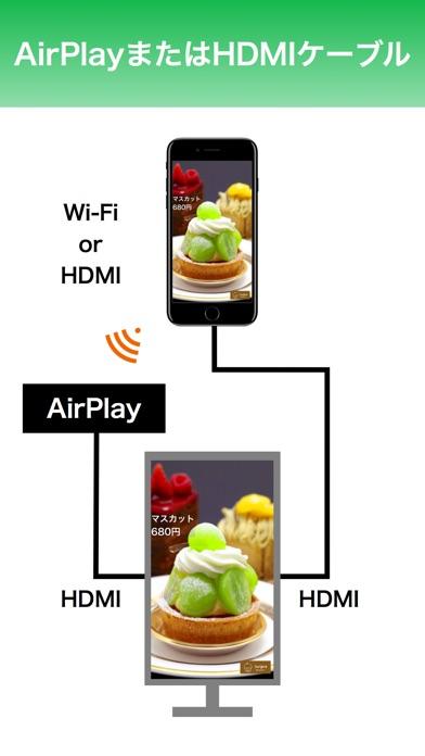 ActiveSignage - デジタルサイネージとカスタマーディスプレイのスクリーンショット3