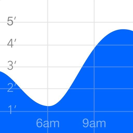 Tide Graph Pro app logo