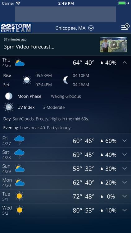 WWLP Weather