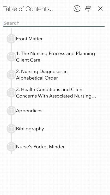 Nurse's Pocket Guide Dx & INT