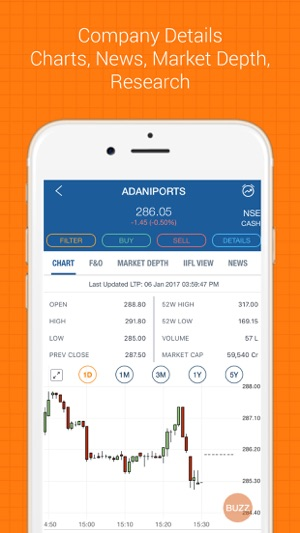 sell your iphone iifl markets nse bse trader on the app 1807