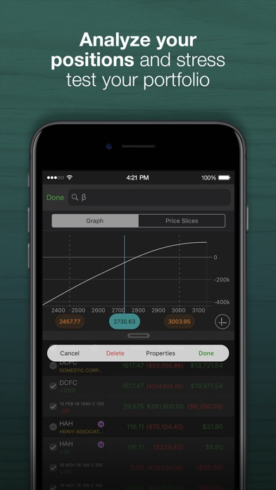 thinkorswim Mobile - AppRecs