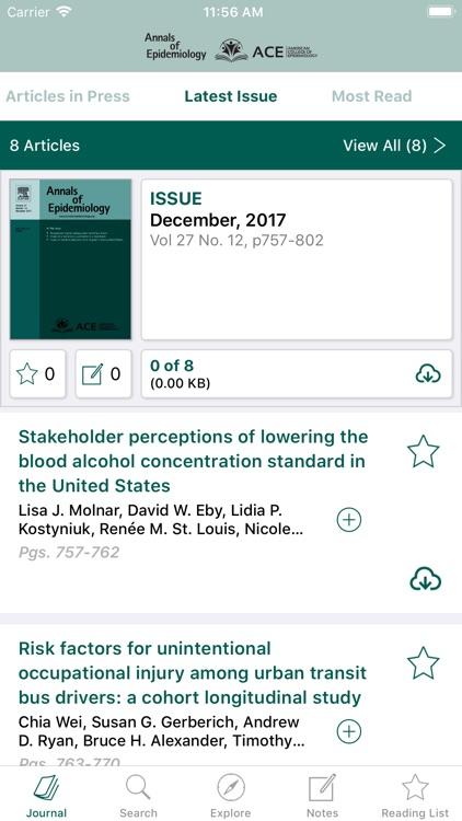 Annals of Epidemiology